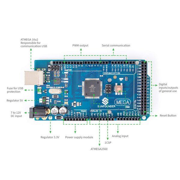 ATMEGA-2560-R3